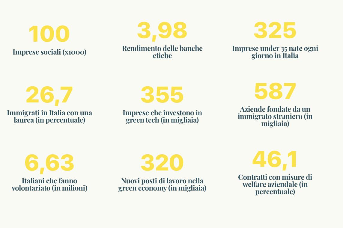 Economia civile in Italia